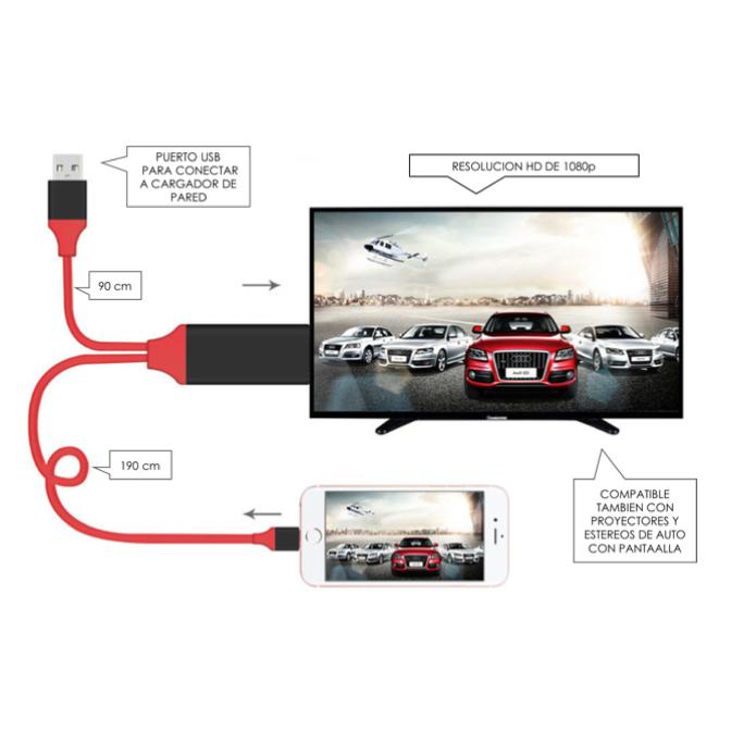 Cable Adaptador De Video Hdmi 3 En 1 iPhone Microusb Tipo C - Broxy Mexico